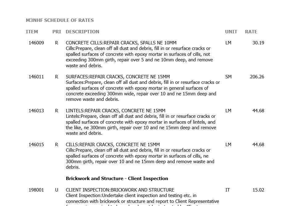 M3: M3NHF Schedule of Rates